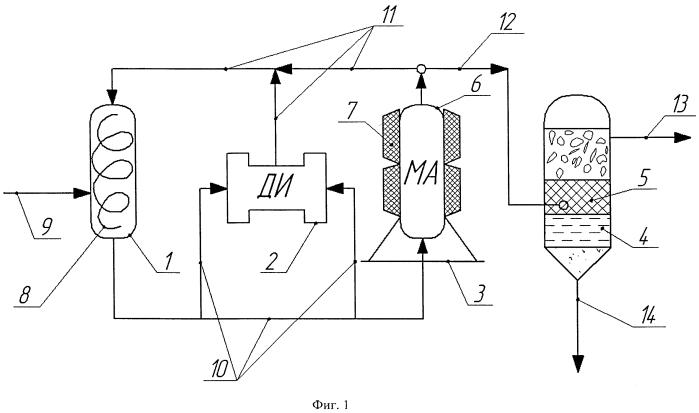 Способ обезвоживания нефтяных эмульсий и устройство для его осуществления