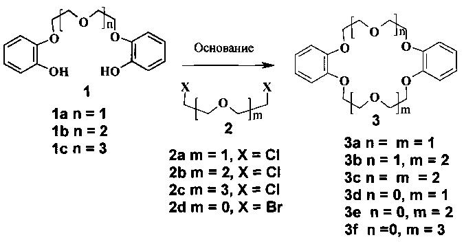 Способ получения симметричного и несимметричного дибензо-краун-эфиров