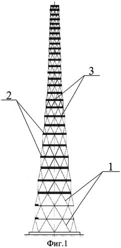 Сетчатая башня