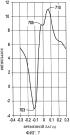 Системы и способы измерения накопления частиц на поверхностях реактора