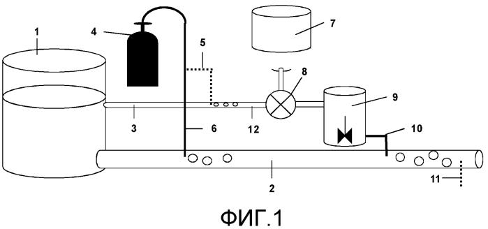 Система введения суспензии тонкоизмельченного сасо3 для реминерализации обессоленной и пресной воды