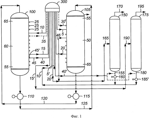 Система и способ извлечения продуктов с помощью адсорбции с имитированным движущимся слоем
