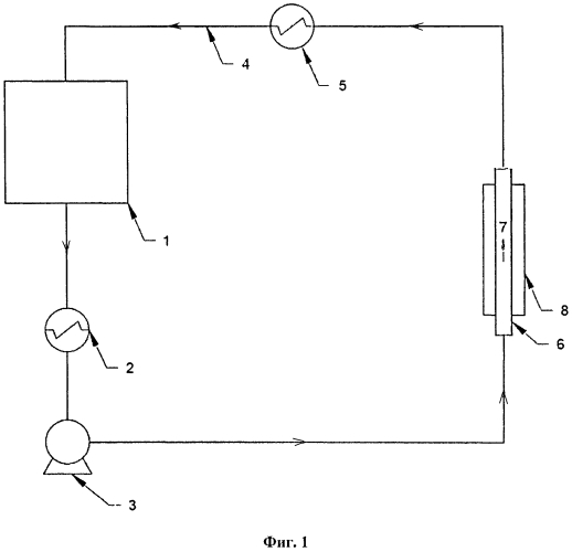Система для исследования высокотемпературных отложений