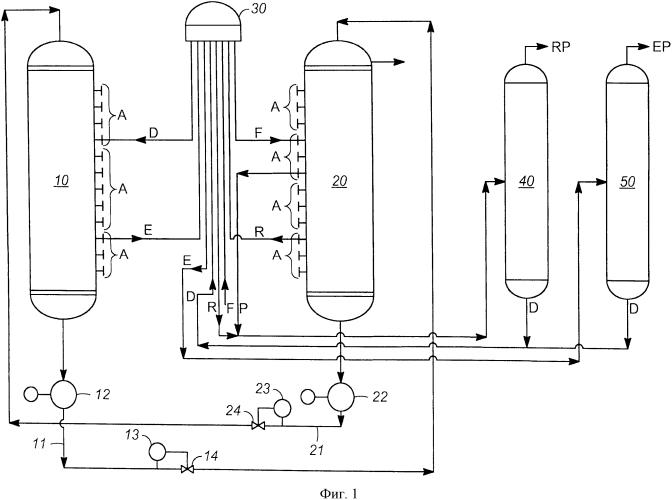 Улучшение энергетической эффективности адсорбционного разделения