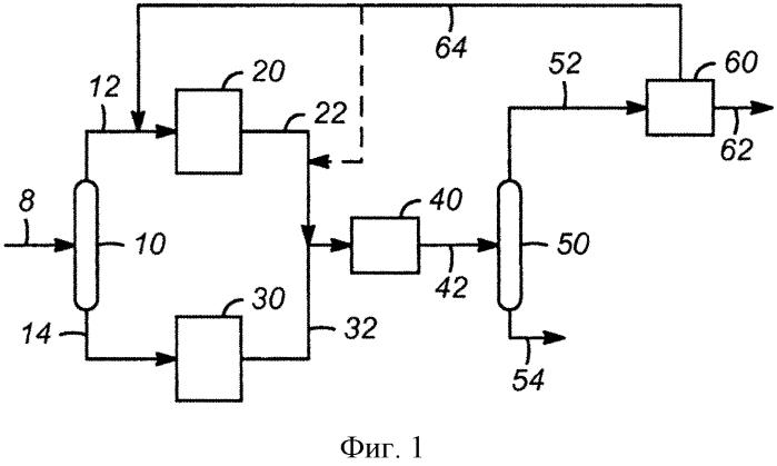 Способ проведения плаформинга с использованием интегрированного реактора гидрогенизации/дегидрогенизации