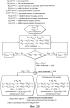 Система и способ моделирования взаимодействия расширителя и долота