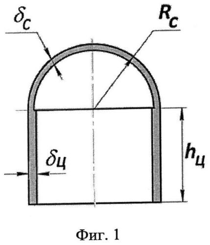 Комбинированная кумулятивная облицовка для формирования высокоскоростных компактных элементов