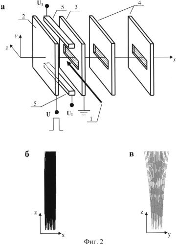 Устройство ортогонального ввода ионов во времяпролетный масс-спектрометр