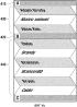 Устройство и способ отображения информации мобильного терминала