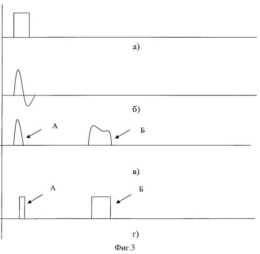 Бесконтактный радарный уровнемер для измерения уровня жидких радиоактивных отходов в резервуарах аэс