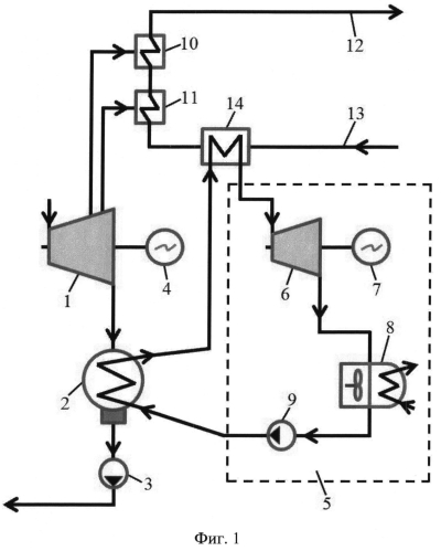 Способ работы тепловой электрической станции