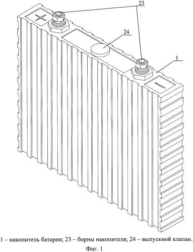 Устройство батарейного модуля с жидкостной термостабилизацией накопителей