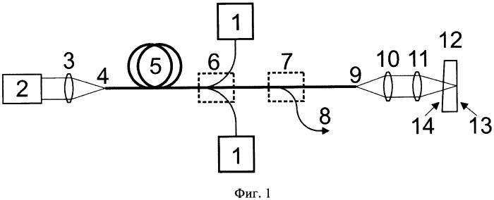 Волоконный импульсный линейный лазер с пассивной синхронизацией мод излучения (варианты)
