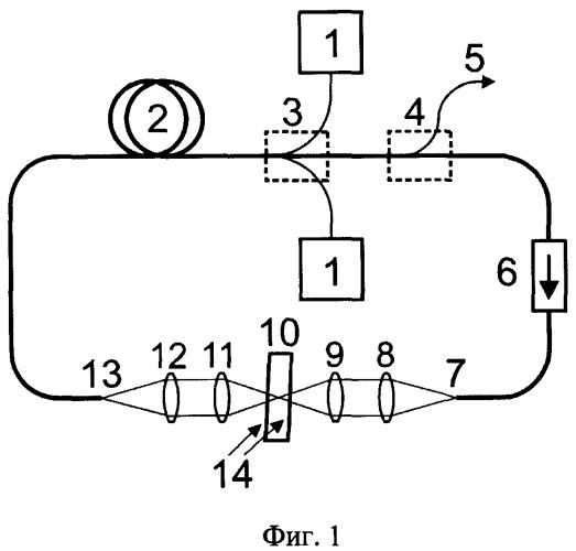 Волоконный импульсный кольцевой лазер с пассивной синхронизацией мод излучения (варианты)