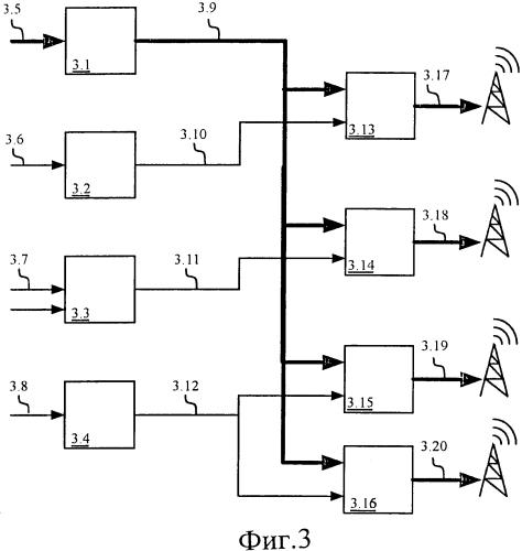 Способ вещания dvb-t2 со вставкой регионального контента и устройство, используемое в этом способе