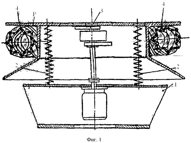 Малогабаритный вибрационный грохот