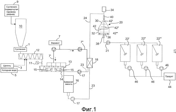 Способ и установка смешивания лигноцеллюлозного материала с ферментами