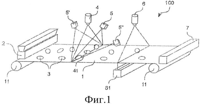 Способ классификации предметов, найденных в партии семян, и его соответствующее применение для производства семян