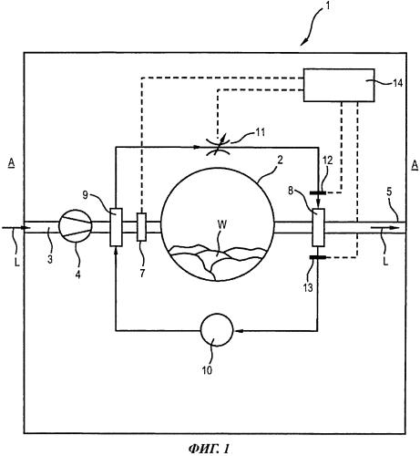 Прибор для вентилируемой сушки белья с дополнительным нагревателем и модулем теплообменника