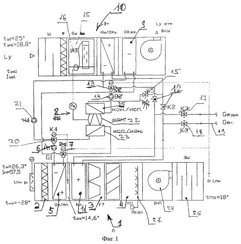 Энергосберегающая система кондиционирования воздуха в помещениях с высокими требованиями к чистоте и параметрам приточного воздуха