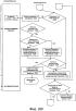Система управления беспроводной связью между устройствами
