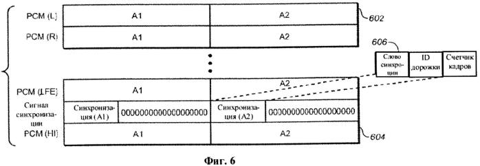 Способы и системы синхронизации и переключения для системы адаптивного звука