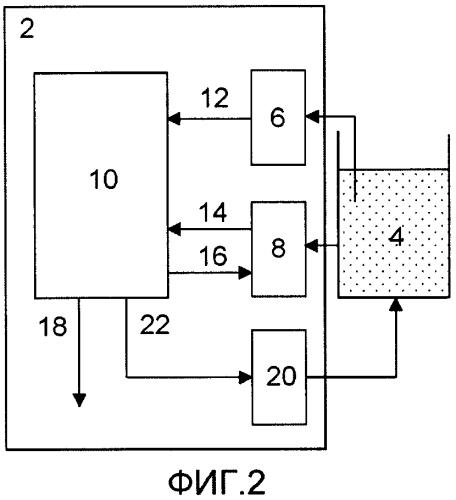 Способ и устройство для тестирования жидкости