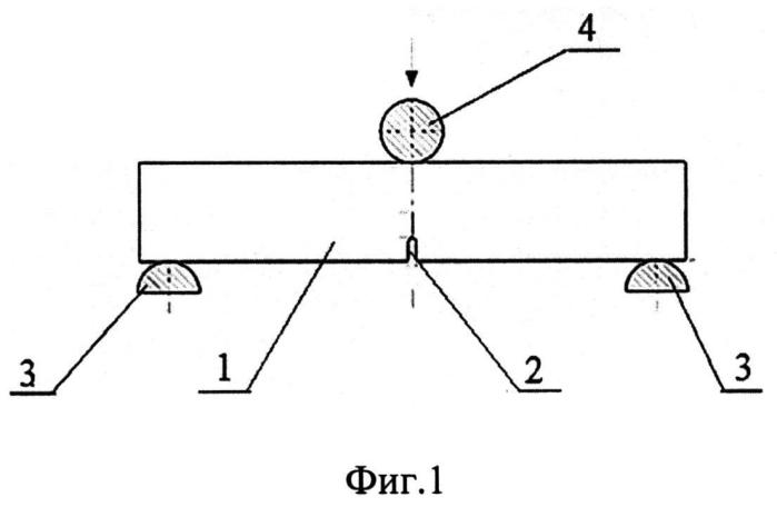 Модель для определения трещиностойкости труб
