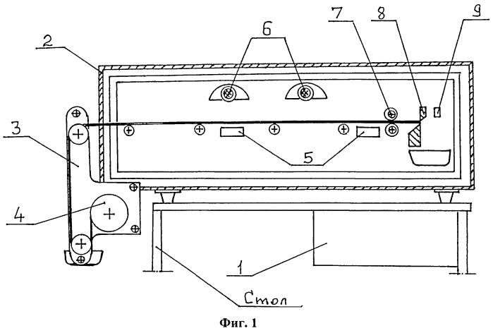 Устройство и способ изготовления влагочувствительных элементов и датчик влажности на основе таких влагочувствительных элементов