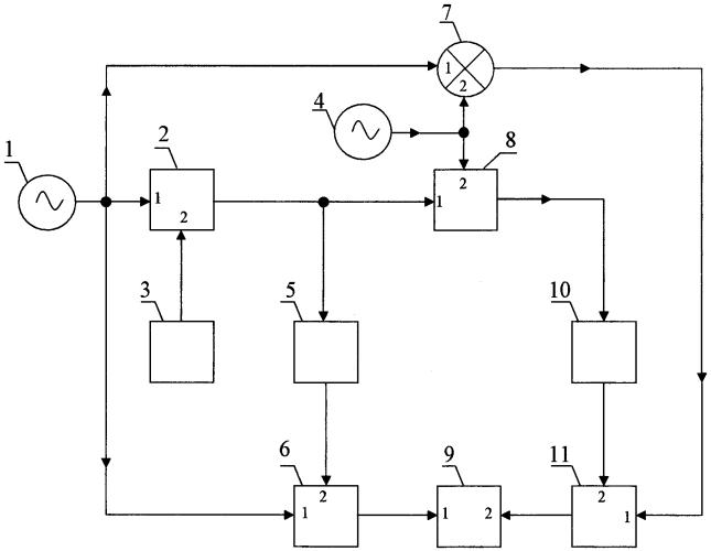 Устройство для измерения группового времени запаздывания преобразователей частоты