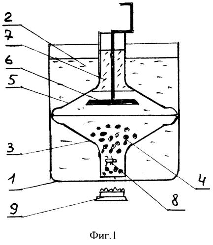 Способ и устройство для варки круп