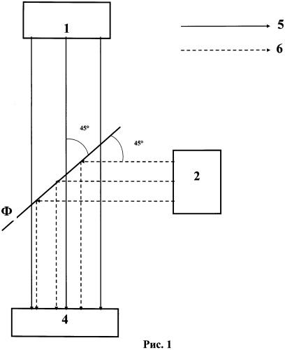 Способ сочетанного воздействия разночастотными лазерными излучениями