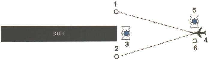Оптическая система определения координат летательного аппарата, основанная на монофотонной уф-с технологии для навигационного обеспечения захода на посадку воздушного судна