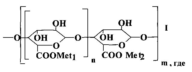Фармакологическая композиция для повышения адаптационных возможностей организма в условиях физических нагрузок