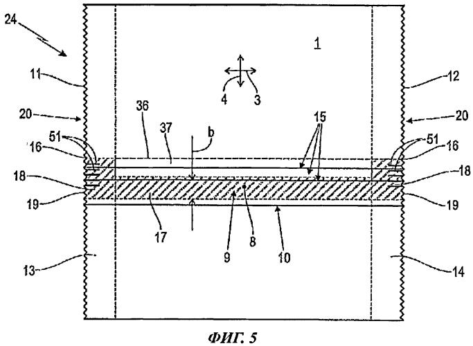Упаковка в виде пакета из рукавного материала и способ изготовления упаковки в виде пакета из рукавного материала