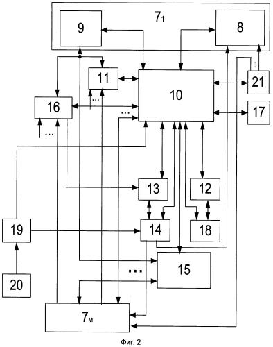 Система автоматического управления коротковолновой связью