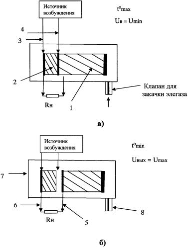 Низкопотенциальный преобразователь энергии перепада температур с элегазом