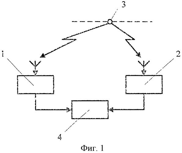 Способ пассивной локации подвижного объекта