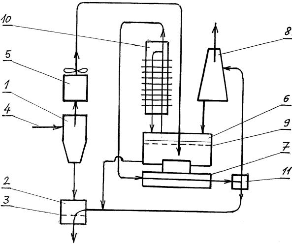 Устройство для очистки воздуха от аэрозолей