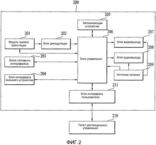 Мультимедийное устройство, подключенное к внешнему электронному устройству, и способ для управления им