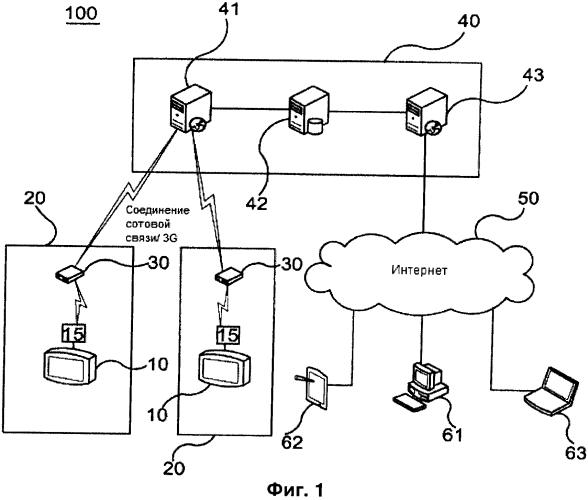 Архитектура беспроводной сети медицинского устройства
