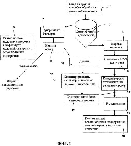 Композиции и способы профилактики и лечения метаболических заболеваний