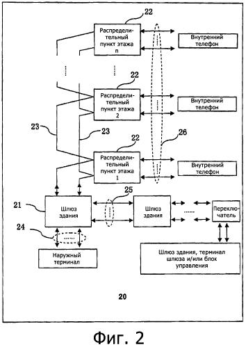 Двухканальная аналоговая домофонная система и способ ее действия