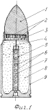 Конструкция пули унитарного патрона