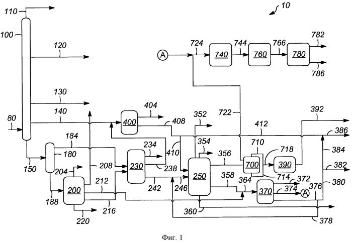 Способ конверсии потока углеводородов и, по усмотрению, получения переработанного дистиллятного продукта