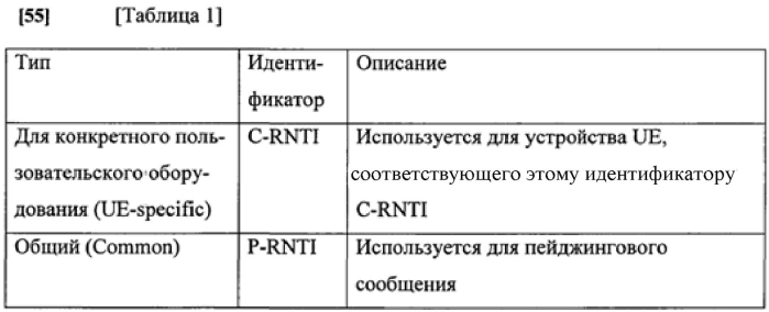 Способ и устройство для передачи/приема идентификатора для мобильной станции без мобильности в состоянии бездействия в системе беспроводной связи