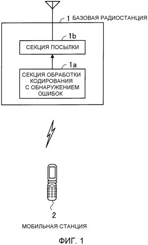 Базовая радиостанция и мобильная станция
