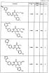 Триазиновое производное и включающая его фармацевтическая композиция, обладающая анальгетической активностью