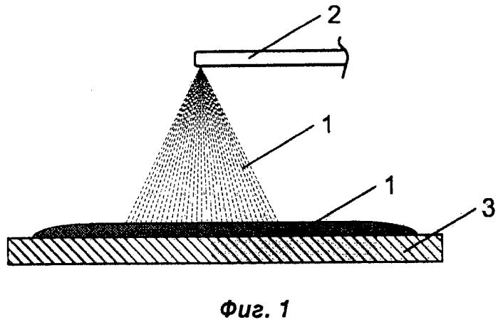 Способ изготовления гибкой эластомерной полиуретановой кожи