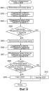 Офтальмологическое устройство и офтальмологический способ
